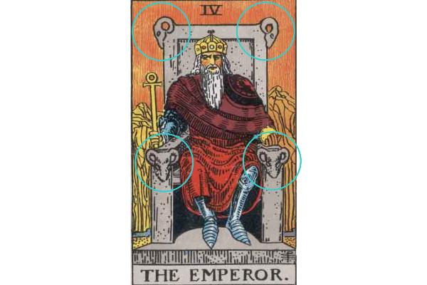 皇帝が座る椅子と羊