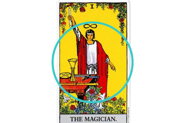 魔術師の立ち姿の意味