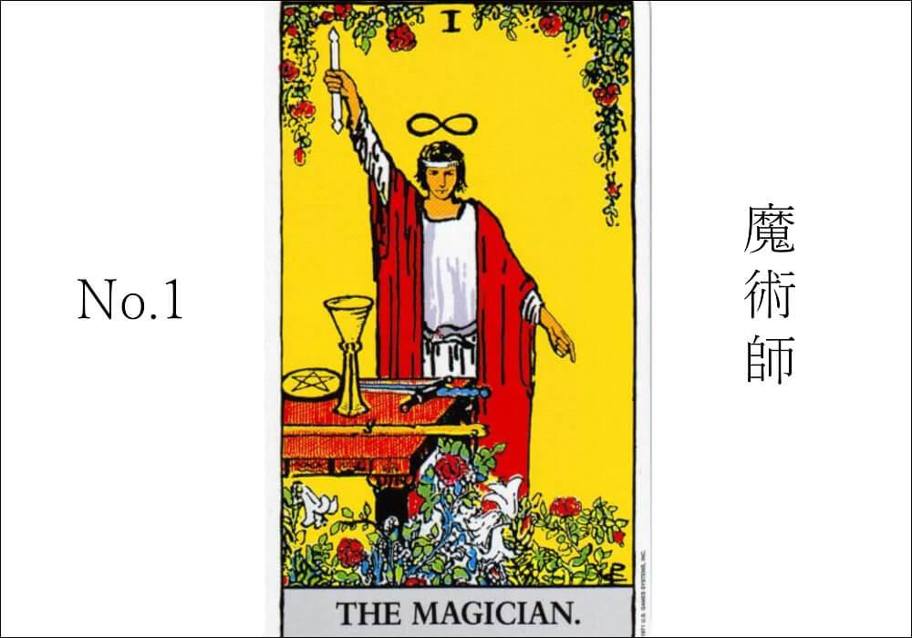 タロットカード魔術師