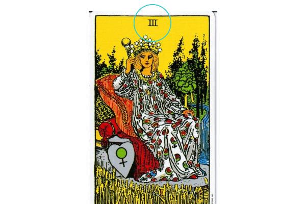 女帝のカード番号「3」という数字