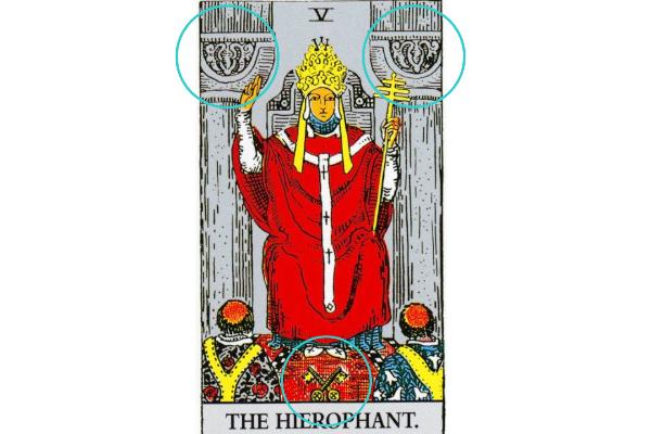 法王の後ろにある「2本の柱」と足元にある「2つの鍵」の意味