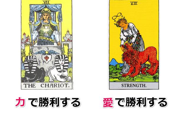 「戦車」のカードと「力」のカードの対比