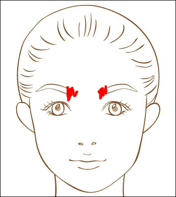 眉と眉の間