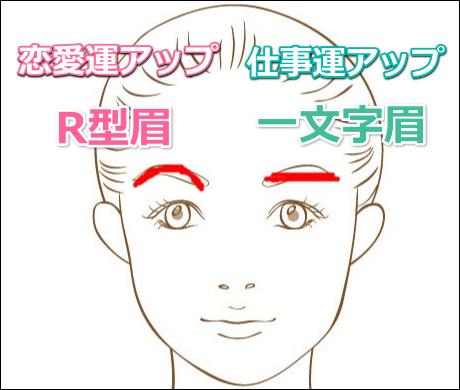 R型眉と一文字眉