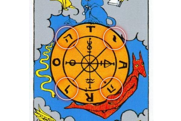 運命の輪のヘブライ文字