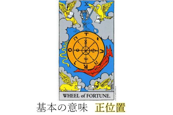 タロットカード運命の輪基本意味正位置