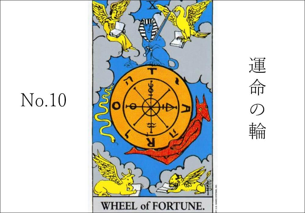 タロットカード運命の輪