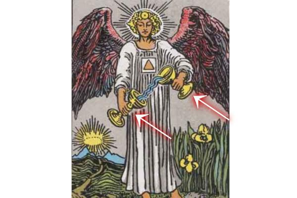 天使が持っている2つのカップと水の意味