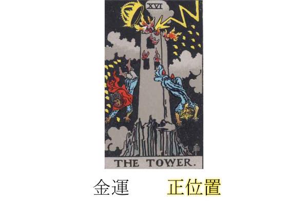 タロットカード塔(タワー)金運正位置