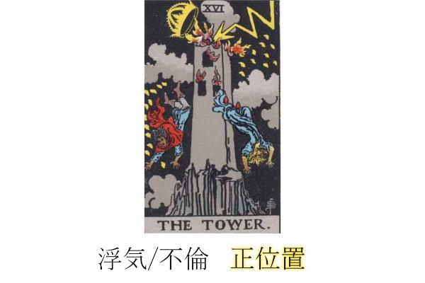 タロットカード塔(タワー)浮気・不倫正位置