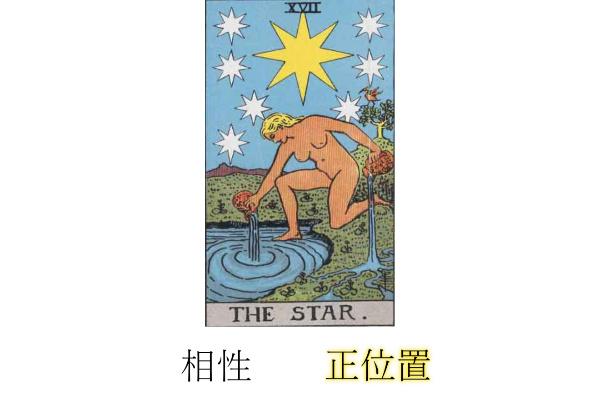 タロットカード星(スター)相性正位置