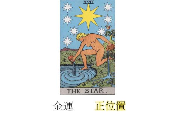 タロットカード星(スター)金運正位置