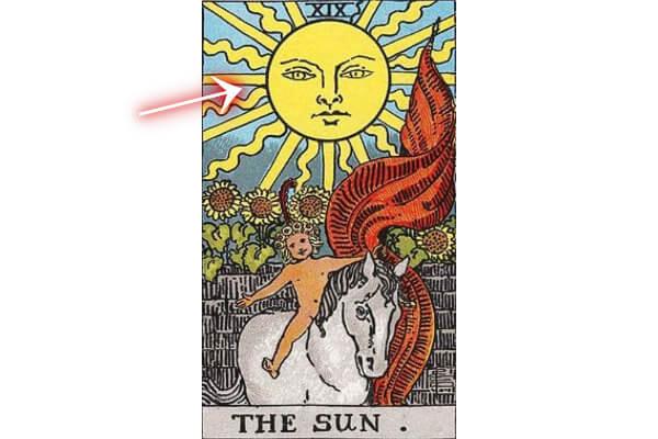 太陽と太陽から出ている光線の意味