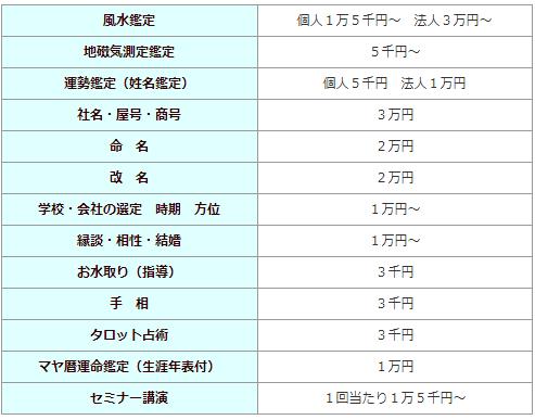 鳳運堂の鑑定メニュー・料金