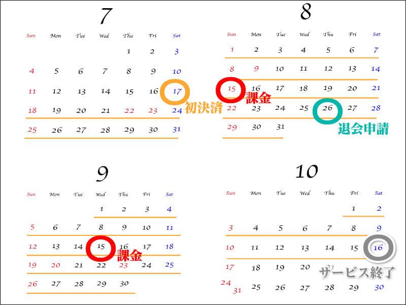 15日課金タイプの退会・解約のタイミング2