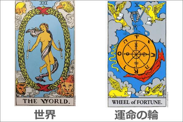 世界と運命の輪比較