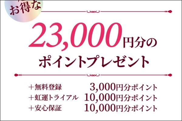 トライアルで1万円分・安全保障で1万円分のポイントあり