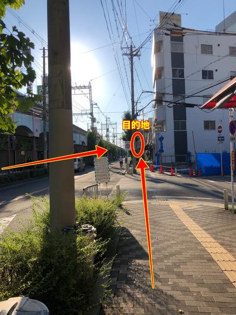 近鉄八尾駅中央改札からの行き方4